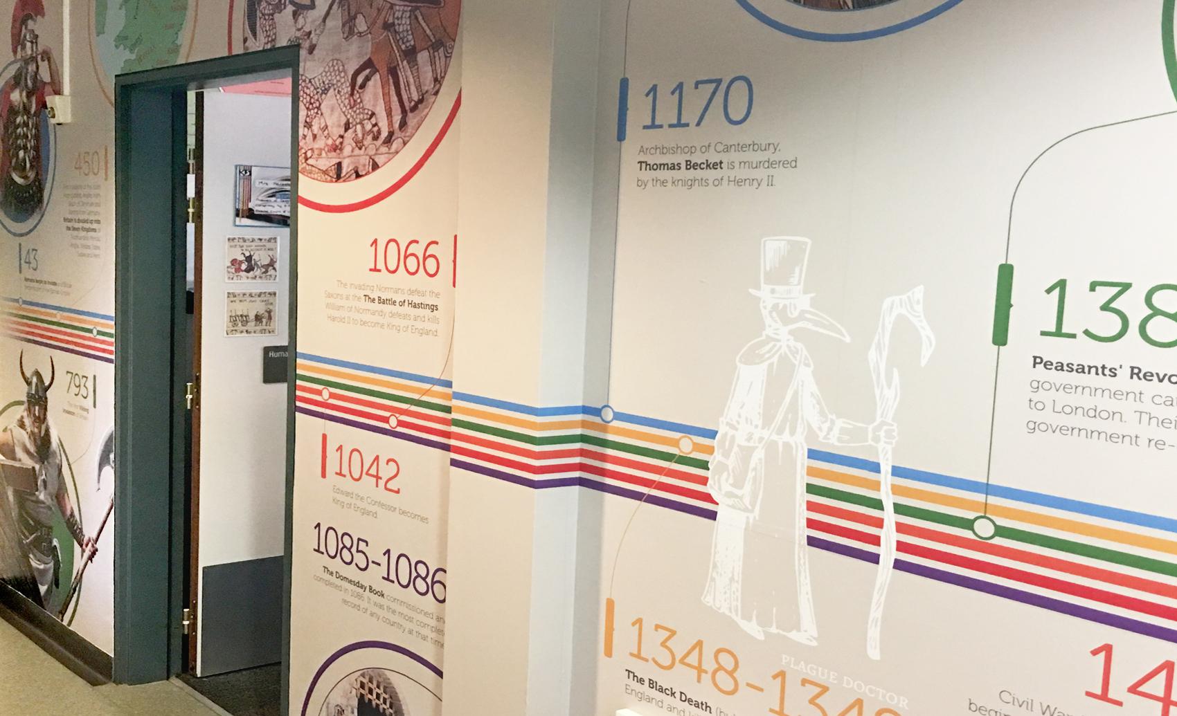 KSCS History Wall Art 1
